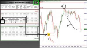 Seiden-Chart2-300x165