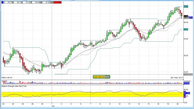 SVXY STOCK ETP 19H25